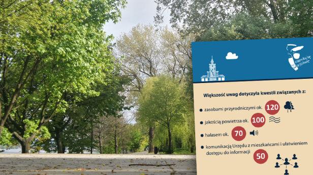Skończyły się konsultacje ws. Programu Ochrony Środowiska tvnwarszawa / UM Warszawa