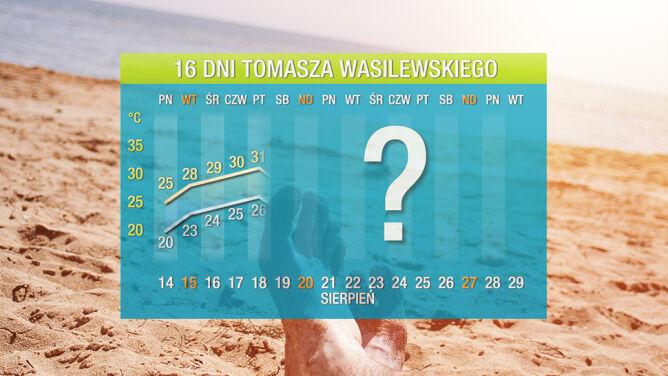 Pogoda na 16 dni: <br />ochłodzenie tylko na moment