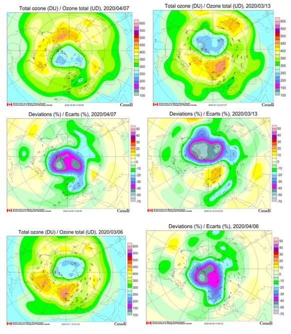 Poziom ozonosfery nad Arktyką (WMO)