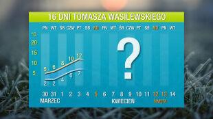 Pogoda na 16 dni: do Polski wtargnie arktyczne zimno